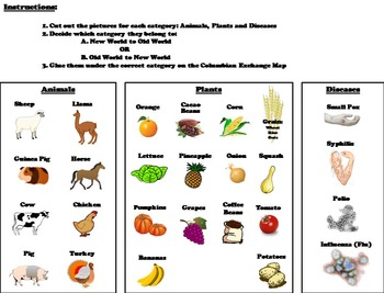 Columbian Exchange Activity: Cut and Paste (The Age of Exploration Unit)