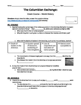 Columbian Exchange - Crash Course  Video Guide with Argumentative Essay Prompt