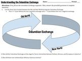 Columbian Exchange Graphic Organizer