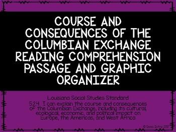 Columbian Exchange Reading Passage and Graphic Organizer