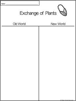 Columbian Exchange T-Charts