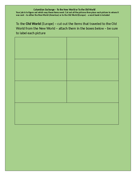 Columbian Exchange Worksheet - Place the Pictures to their destination