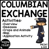 Columbian Exchange Reading Comprehension Worksheets, Cente