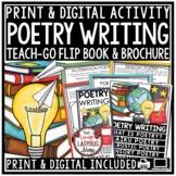 Digital Poetry Writing Template Activity: Haiku, Acrostic, Alliteration Poem