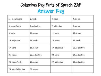 Columbus Day Parts of Speech ZAP!