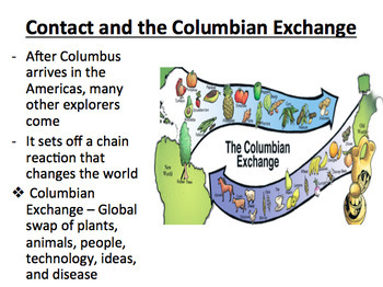 Columbus Lecture PowerPoint Middle/High School FREE!