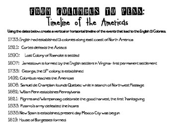 Columbus to Colonies- Timeline of the Americas by Becca ...