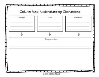 Column Map: Understanding Characters for Destiny's Gift