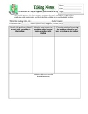 Column Notes Template for Inquiry Based Research