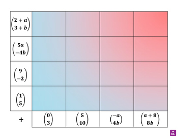 Column Vectors (Heat Map)