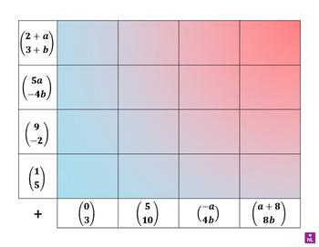 Column Vectors (Heat Map)