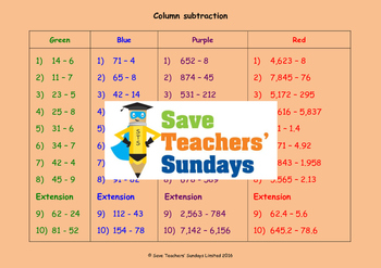 Column or Vertical Subtraction with Regrouping lesson plans, worksheets and more