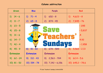 Column or Vertical Subtraction with Regrouping worksheets / questions