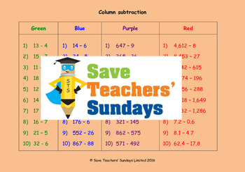 Column subtraction (with borrowing) worksheets (4 levels of difficulty)