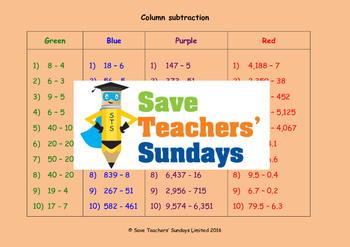 Column subtraction (without borrowing) worksheets (4 levels of difficulty)