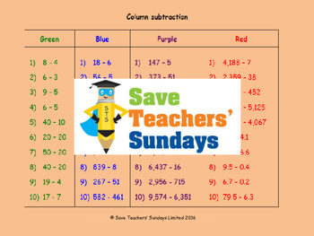 Column subtraction (without borrowing) lesson plans, worksheets and more