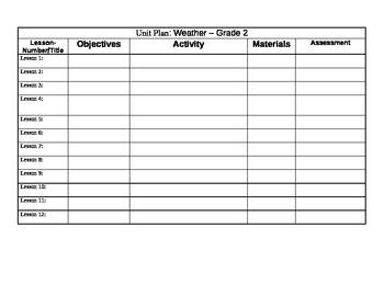 Columnar Unit Plan Template