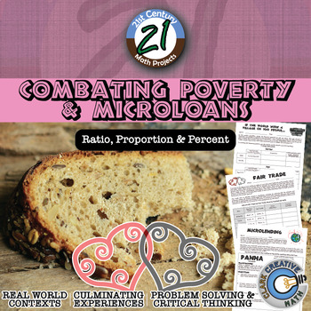 Combating Poverty & Microloans - Ratio Proportion & Percent - Math Project