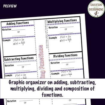 Combination of Functions Color Interactive Notebook for  Precalculus