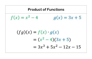 Combinations and Compositions of Functions