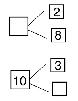 Combinations of 5 and 10