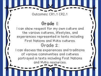 Combined 1-2 English Language Arts I Can Statements- Saskatchewan