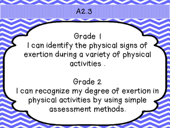 Combined 1-2 I Can Statements for Health and Phys. Ed (Ontario Aligned)