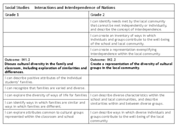 Combined 1-2 Social Studies Curriculum Match - Saskatchewan