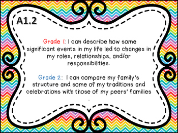 Combined 1-2 Social Studies I Can Statements - Ontario