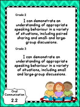 Combined 2-3 English Language Arts I Can Statements- Ontario