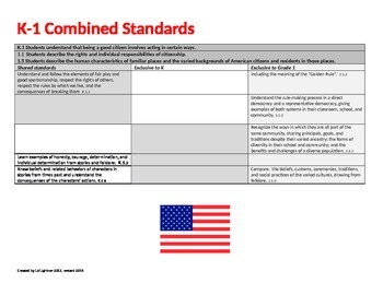 California History-Social Science Standards for K-1, 1-2, and 2-3 Combo Classes