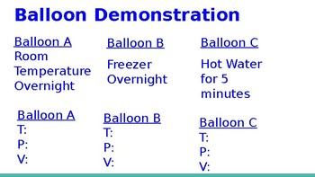 Combined Gas Law and Dalton's Law of Partial Pressures Powerpoint