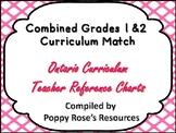 Combined Grades 1-2 Curriculum Map Ontario Curriculum