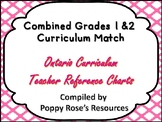 Combined Grades 1-2 Curriculum Map Ontario Curriculum (Updated with 2020 Math)
