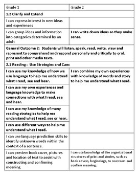 Combined Grades 1-2 Language Curriculum Match and I Can Statements - Alberta
