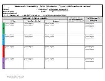 Combined K-4 Common Core Special Education Interactive Lesson Plan Templates