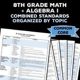 8th Grade Math and Algebra 1, Common Core Combined Standards