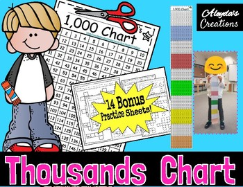 Combined Thousands Chart Pack(Mini & Jumbo 1000s Chart+Practice Sheets)87 pages!