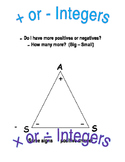 Combining Integers Posters