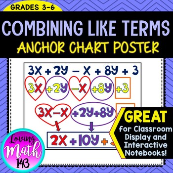 Combining Like Terms Anchor Chart