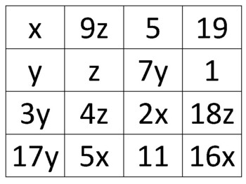 Combining Like Terms Card Sort