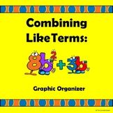 Combining Like Terms: Graphic Organizer