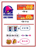 Combining Like Terms Poster