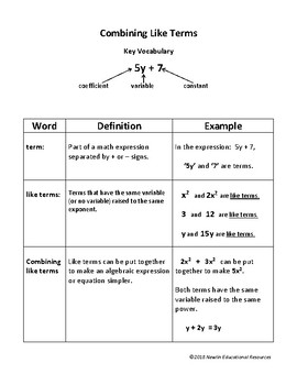 Combining Like Terms Reference Sheet