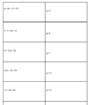Solving Equations with Combining Like Terms and Distributive Property  Activity