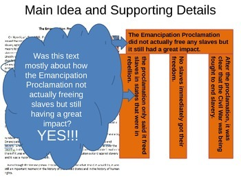 Emancipation Proclamation-Combined history and language arts activity