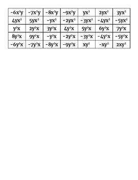 Combo Crazy- An Algebraic Activity