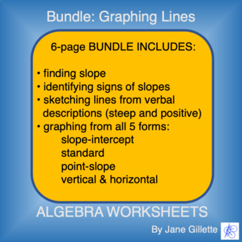 Bundle: Graphing Lines