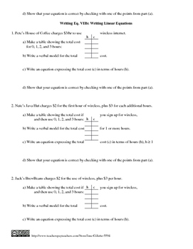 Combo Set: Writing Linear Equations