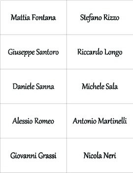 Come si chiama Lei? Formal Names in Italian
